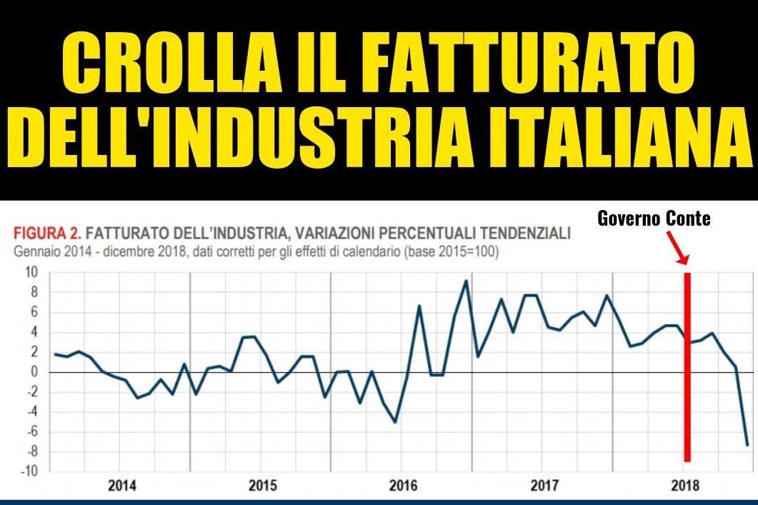 Istat: crolla l'industria. Pronti alla patrimoniale e alla super IVA?