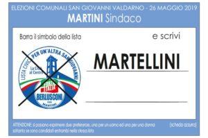 Lista Candidati San Giovanni Valdarno 2