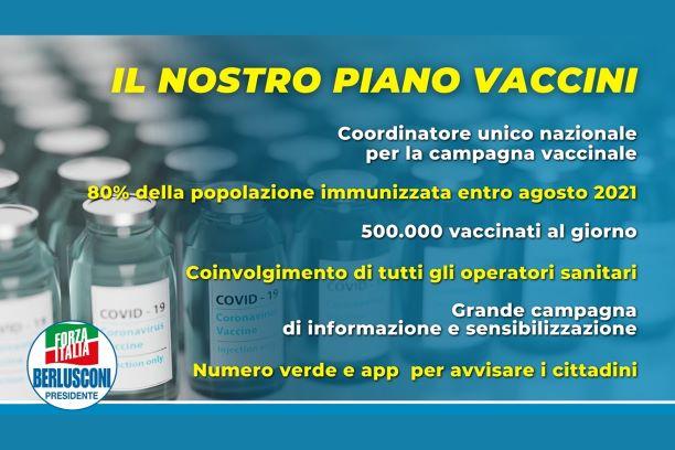 La proposta di Piano Vaccinale strategico di Forza Italia